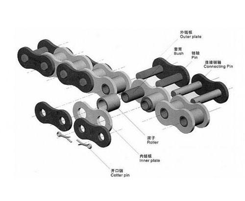 挂胶链条轮